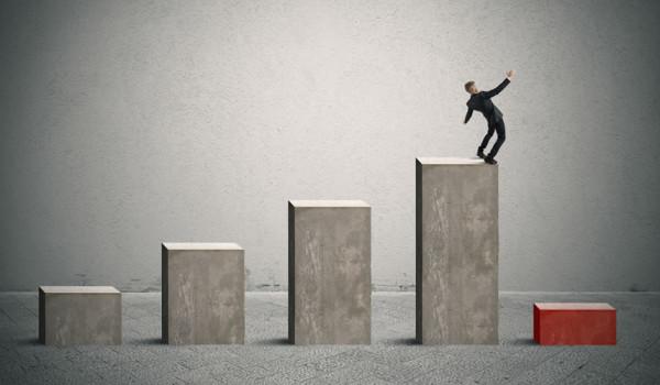 Skala finansijskog rizika preduzeća